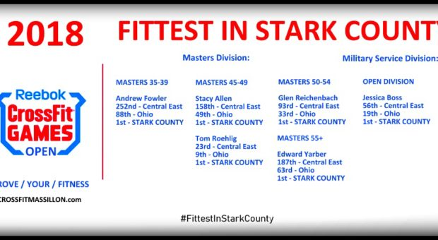 2018 Fittest In Stark County